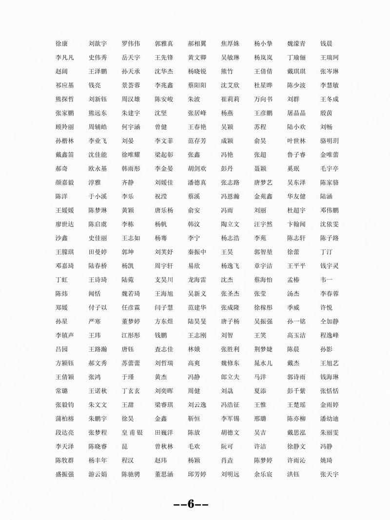 上网-江苏省摄影行业协会会员名单 (6).jpg