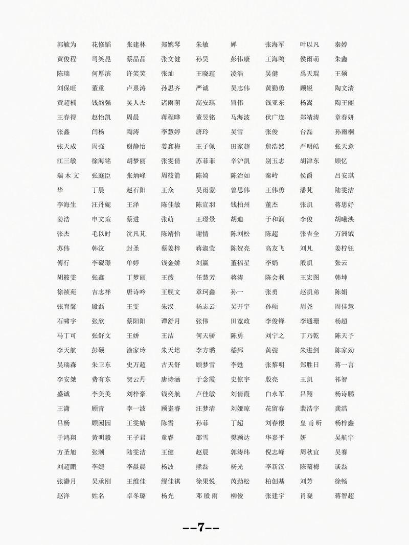 上网-江苏省摄影行业协会会员名单 (7).jpg